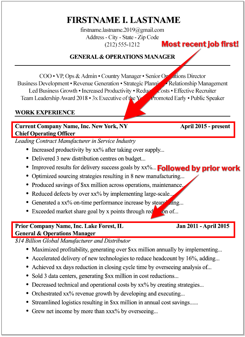 The High Score Resume format: How to write a resume for 2020