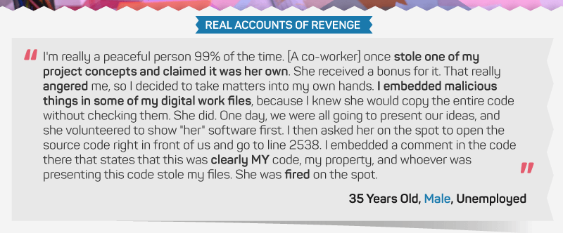 How to get revenge on a work colleague
