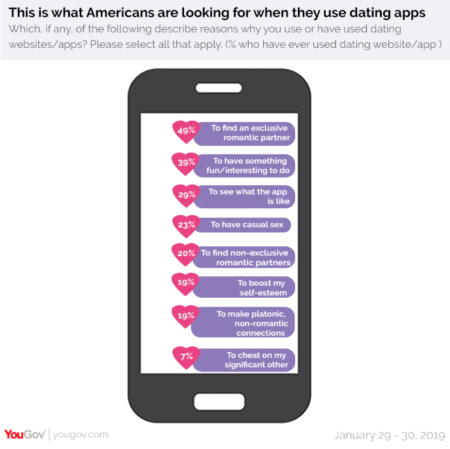 Cheater dating website