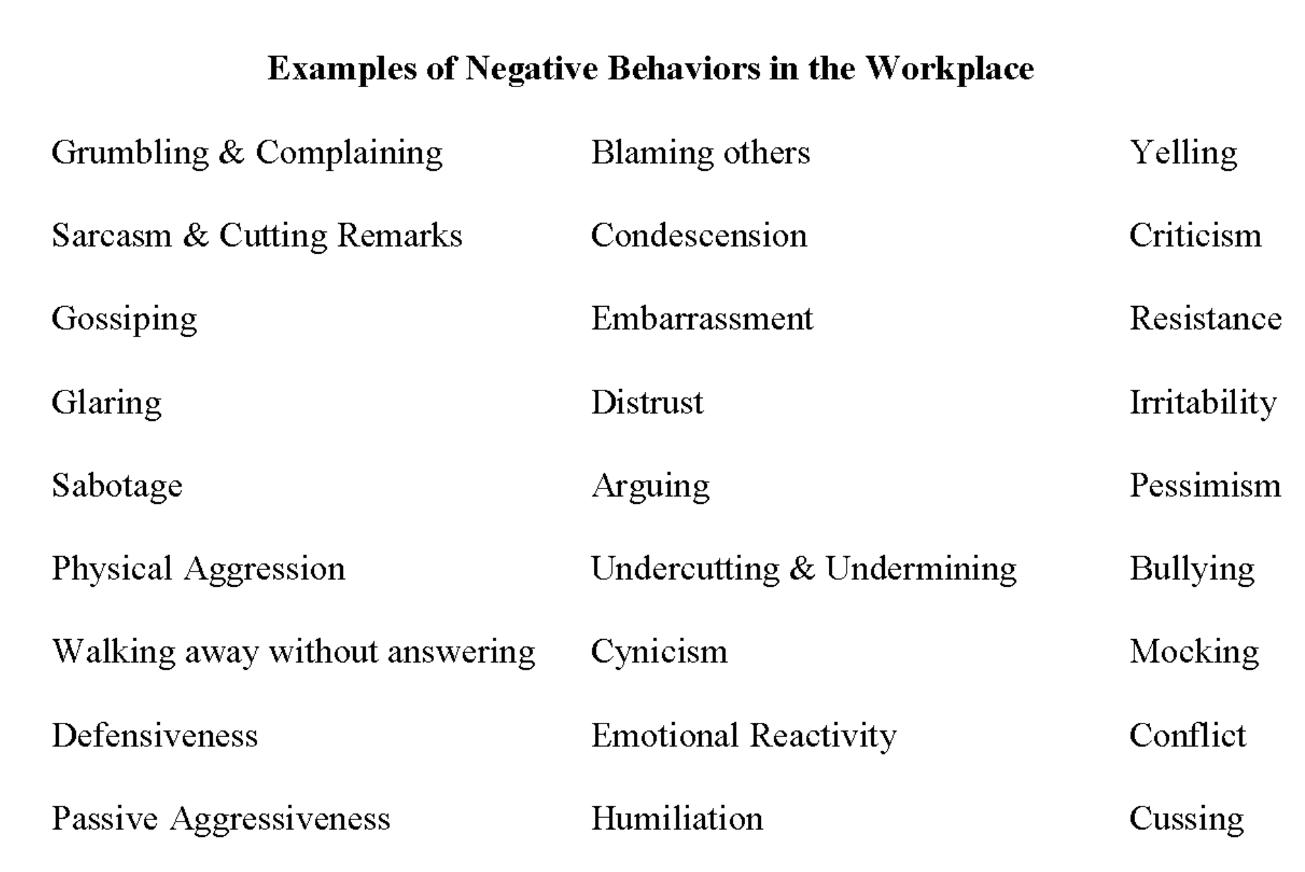 negative behaviors in the workplace