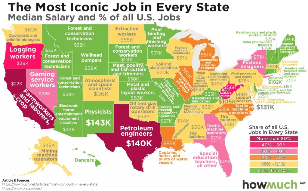 similarly individual states specialize in some industries more than others as you can see in our latest map