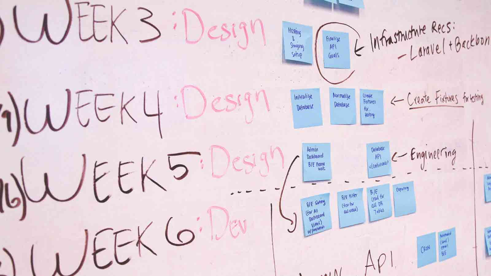 The planning fallacy: Why you miss your deadlines, and what to do about it