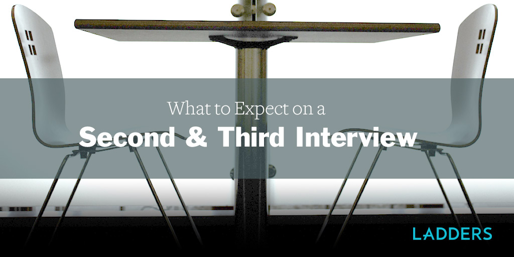 what to expect at a second interview